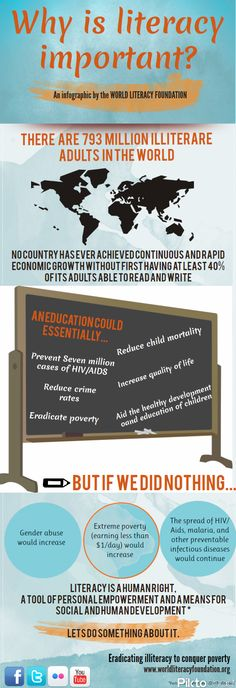 With almost 1 billion illiterate adults in the world today, the illiteracy crisis is greater than ever.  Please re-pin this infographic and help us build awareness on the illiteracy issue.     Lets eradicate illiteracy to conquer poverty! http://www.worldliteracyfoundation.org