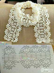 Crochet shawl 667447607258807499 - Super crochet scarf lace ganchillo 25 ideas Source by mariaelenavargasestrada Crochet Diagram, Crochet Chart, Crochet Motif, Irish Crochet, Crochet Doilies, Crochet Stitches, Crochet Patterns, Shawl Patterns, Crochet Ideas