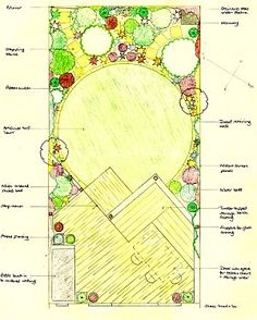 Lines of diagonal deck increase the apparent size of the garden while the circular lawn draws the eye inward away from the boundaries. Small Garden Layout, Child Friendly Garden, Circular Lawn, Landscape Design, Garden Design, Family Images, Family Garden, Architecture Plan, Back Gardens