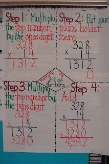 2 digit x 2 digit multiplication anchor chart! Multiplication Anchor Charts, Multi Digit Multiplication, Math Charts, Math Anchor Charts, Standard Algorithm Multiplication, Multiplication Tables, Multiplication Strategies, Math Strategies, Math Teacher