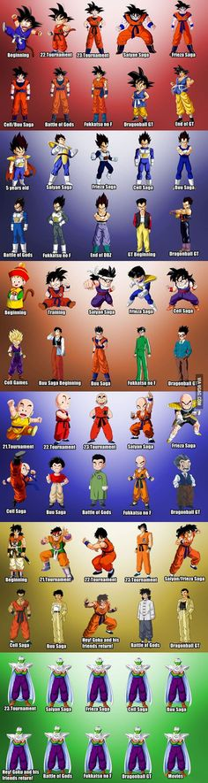 The Evolution Of Dragon Ball Characters (I like how piccolo has no change whatsoever hahaha)