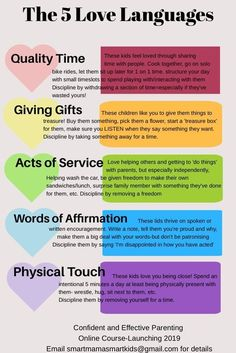 Quote and advice love languages for kids, parenting courses, love languages. Kids And Parenting, Parenting Hacks, Parenting Plan, Parenting Styles, Parenting Quotes, Conscious Parenting, Foster Parenting, Gentle Parenting, Love Languages For Kids