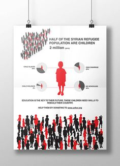 an infographic poster about syrian refugee children.- by CHAMO an infographic poster about syrian refugee children.- by CHAMO Refugee Quotes, Syria Crisis, Refugee Crisis, Syrian Refugees, A Level Art, Autistic Children, Save The Children, Quotes For Kids