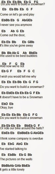 Do You Wanna Build A Snowman (with melody notes)