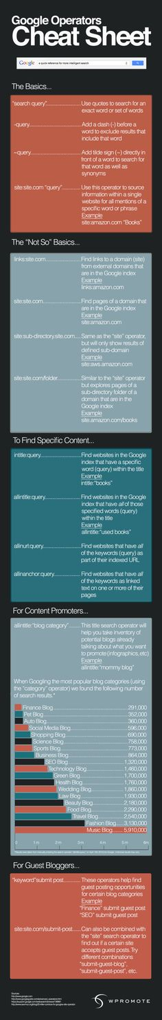 Cheat Sheet To Using Google Search More Effectively - UltraLinx