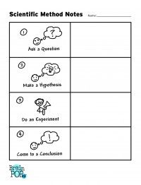 Looking for a Scientific Method Graphic Organizer? Use this graphic organizer to take notes about the different steps in the scientific method. Scientific Method For Kids, Scientific Method Experiments, Scientific Method Worksheet, Science Experiments, 5th Grade Worksheets, Science Worksheets, Science Lessons, Science Activities, Science Tutor