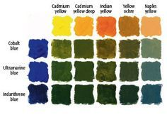 How to Mix Greens Using Oil Paints | Features | Painters Online