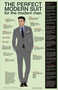 Fashion Infographic - The Perfect Modern Suit for the Modern Man