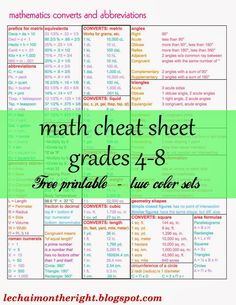 Le Chaim...on the Right is offering a free printable math cheat sheet for those of us that could use a memory jolt in middle school math! You'll find conversions, abbreviations, simple formulas, Roman numerals, and more! 2 color sets are available.