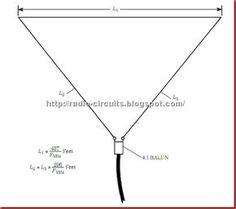 Ham Antenna Blog: Delta loop antenna