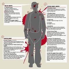 bullet_wounds (1).jpg (826×819)