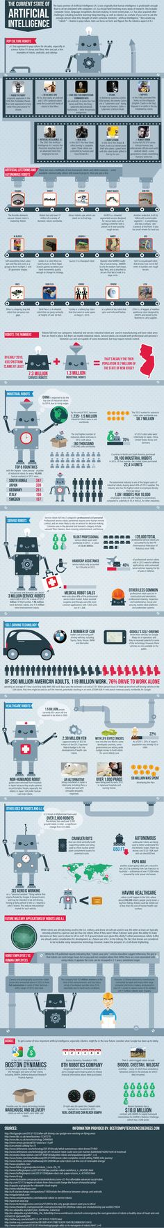 The Current State of Artificial Intelligence ~ infographic - ChrisInMaryville's Blog