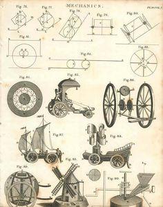 1802 Mechanics Slopes Centre Of Gravity Primitive Carriages Windmills Copperpla | eBay