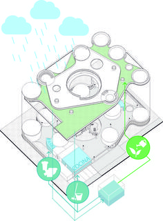 FP Arquitectura, primer lugar en concurso Ambientes de Aprendizaje del siglo XXI: Jardín Infantil Tibabuyes,Recolección de aguas lluvias. Image Cortesia de FP arquitectura
