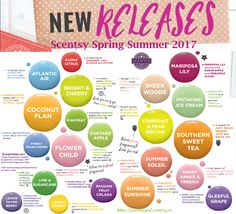 Scentsy Spring Summer 2017 New Release Scents. Available March 1, 2017 at https://postalgirl.scentsy.us. see my other pin for new release AND returning favorites. Scentsy new release scents 2017