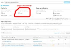 Page Authority in SEO