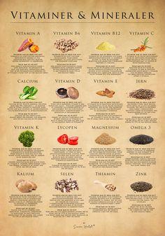 Vitaminer & Mineraler Papir Omega 3, Cantaloupe, Fruit, Photos