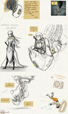 Portal fanart doodle 1 by Ticcy on deviantART