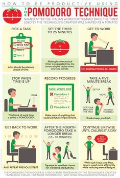"""elvindantes: """" THE POMODORO TECHNIQUE Here's one way to organize your time and workflow to get the most out of your workday and get things done without killing yourself. """" Study Skills, Study Tips, Life Skills, Study Methods, Study Habits, Professional Development, Self Development, Personal Development, Software Development"""