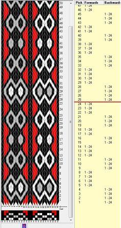 24 tarjetas, 4 colores, secuencias 4B-4F-3B-3F-2B-2F-3B-3F // sed_549 diseñado en GTT༺❁ Inkle Weaving Patterns, Weaving Textiles, Loom Weaving, Art Tablet, Finger Weaving, Hugo Weaving, Inkle Loom, Card Weaving, Woven Belt