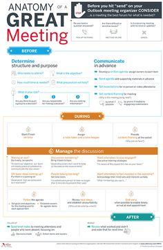Productive work meeting - My Organizer - Carreira Change Management, Business Management, Management Tips, Business Planning, Project Management Templates, Career Development, Professional Development, Leadership Development Training, Training Manager