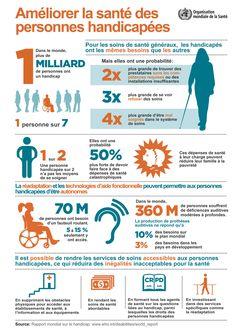 Trop souvent les personnes handicapées se heurtent à des obstacles dans l'accès aux services de santé et de réadaptation | Source : OMS