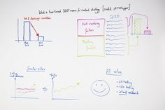 What a Two-Tiered SERP Means for Content Strategy - Whiteboard Friday Posted by willcritchlow If you're a big site competing to rank for popular head terms, where's the best place to focus your. Whiteboard Friday, Seo News, Can You Help, Search Engine Optimization, Seo Optimization, Internet Marketing, Marketing News, Business Marketing, Case Study
