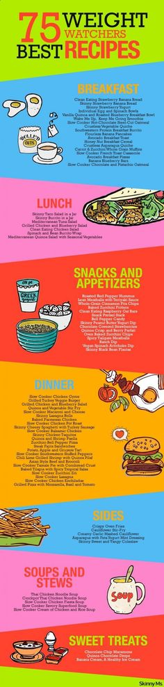 75 Best Weight Watchers Recipes - perfect for weight loss meal planning! -weightwatchers -ww Best Weight Watchers Recipes - perfect for weight loss meal planning! Plats Weight Watchers, Weight Watchers Points, Weight Watchers Meals, Weight Watcher Smoothies, Skinny Recipes, Ww Recipes, Healthy Recipes, Locarb Recipes, Atkins Recipes
