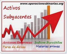 activos_subyacentes_opciones_binarias