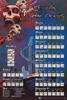 Get started on your way to becoming a God of Rock with this awesome Essential Guitar Chords instruction poster from Fender! Why not learn directly from the folk
