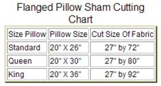 This free sewing pattern will have you sewing your own flanged pillow shams for your bed. This simple to sew pillow sham is a great way to tuck your bed pillows away during the day without having to worry about tucking a bed spread around them.
