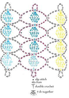 Bufanda bolas bailando paso a paso - Patrones Crochet