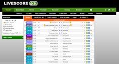 Live Result Sport Scores