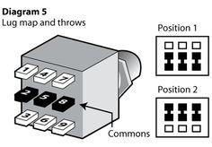 Te enseño como se conectan los switch 3pdt y dpdt + identifi