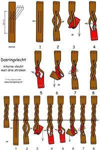 Cliquez pour voir l'image. Bracelet en cuir ...   - Handarbeit - #Bracelet #Cliquez #cuir #en #Handarbeit #L39image #pour #voir