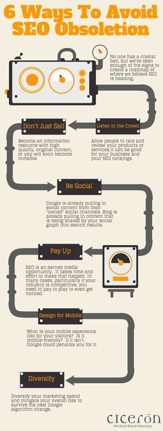 6 formas de evitar la obsolescencia del #SEO #SocialMedia #infografia #infographic