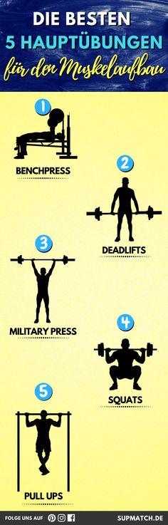 Hast du Probleme mit dem Muskelaufbau?Hier sind die wichtigsten Übungen, die dein Trainingsplan auf jeden Fall beinhalten sollte, um dein Ziel zu erreichen.