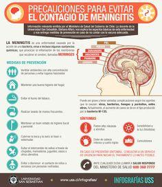 EMS SOLUTIONS INTERNATIONAL: PRECAUCIONES PARA EVITAR EL CONTAGIO DE MENINGITIS. INFOGRAFIA