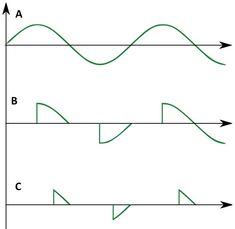 Для управления некоторыми видами бытовых приборов (например, электроинструментом или пылесосом) применяют регулятор мощности на основе симистора. Подробно о принципе работы этого полупроводникового элемента можно узнать из материалов, размещенных на нашем с�