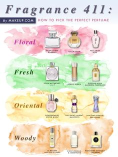 Color and scents can