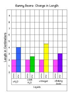 measurement lab report
