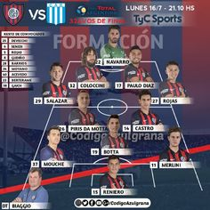 Estos son los XI de #SanLorenzo para el partido de esta noche 🆚 Racing de Córdoba. ¡Vamos ciclón! 💪🔵🔴