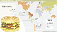 Índice Big Mac muestra una devaluación del peso colombiano de 2,9% en julio