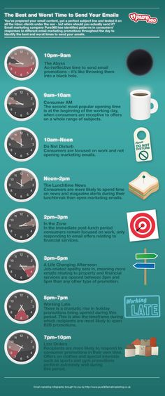 Melhores horários para enviar seus emails! Best timing to send your email marketing campaigns! #emailmarketing #email #infographic #infografico #timing #horarios www.emailmanager.com