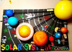 3D solar system for my daughter's montessori pre-school project.