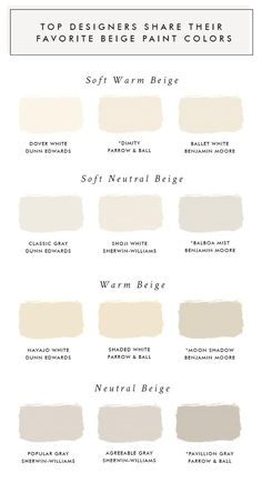 Home Interior Grey Top Designers Share Their Favorite Beige Paint Colors - Laurel Harrison.Home Interior Grey Top Designers Share Their Favorite Beige Paint Colors - Laurel Harrison Beige Paint Colors, Paint Color Schemes, Interior Paint Colors, Interior Rugs, Living Room Interior, Kitchen Interior, Light Paint Colors, Natural Paint Colors, Grey Beige Paint