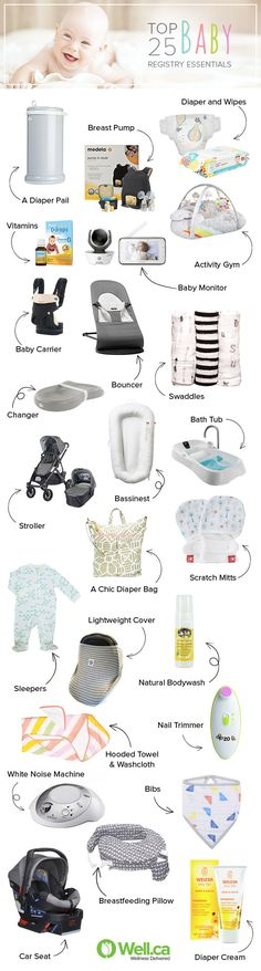 Top Baby Registry Essentials - Well.ca Blog