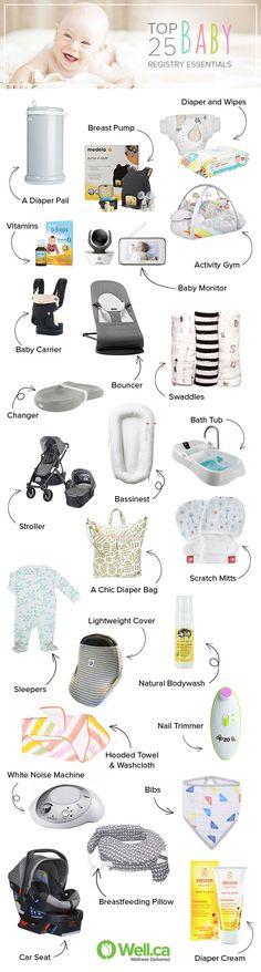 Top Baby Registry Essentials - Well.ca Blog
