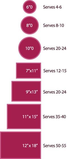 how much cake sizes serve