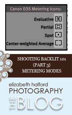 Part 3 in a 6 part series on shooting backlit.